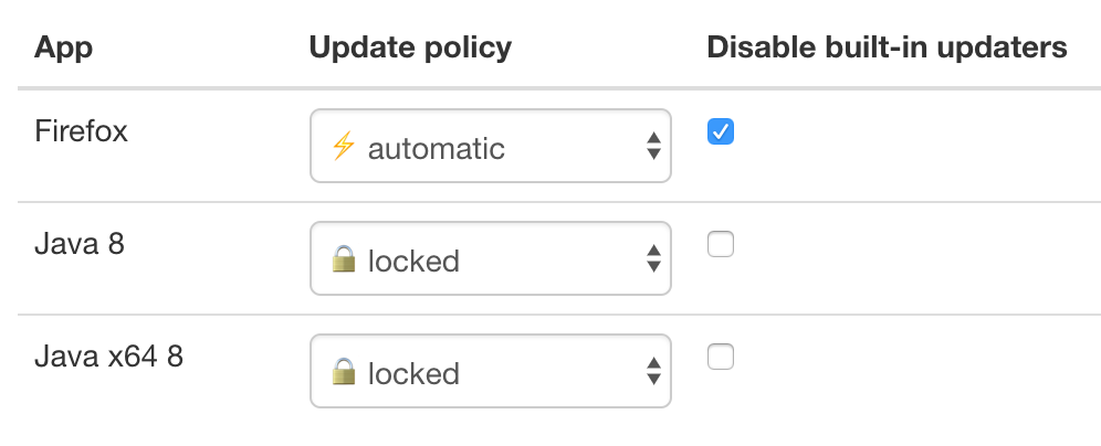 Ninite Pro's policy configuration